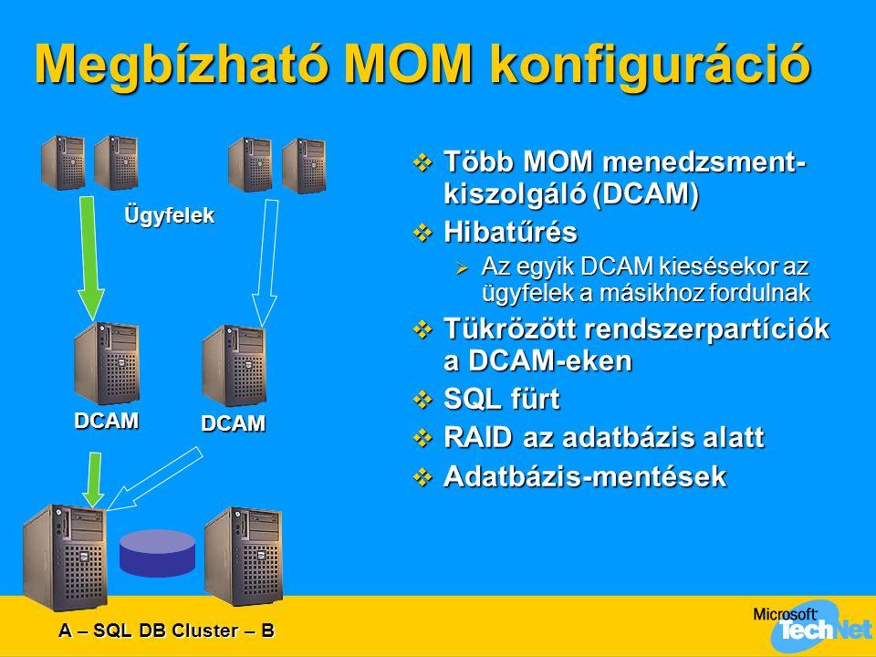 Megbízható MOM konfiguráció  Több MOM menedzsment- kiszolgáló (DCAM)  Hibatűrés  Az egyik DCAM kiesésekor az ügyfelek a másikhoz fordulnak  Tükrözött rendszerpartíciók a DCAM-eken  SQL fürt  RAID az adatbázis alatt  Adatbázis-mentések DCAM DCAM Ügyfelek A – SQL DB Cluster – B