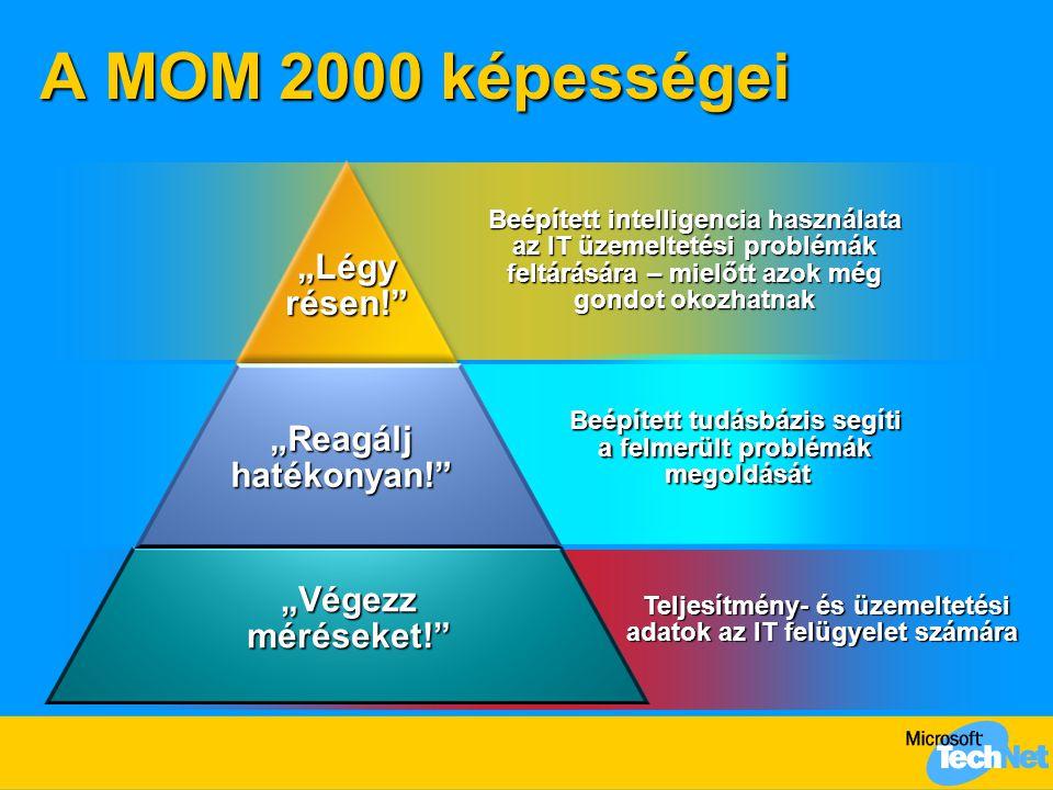 """A MOM 2000 képességei Teljesítmény- és üzemeltetési adatok az IT felügyelet számára Beépített tudásbázis segíti a felmerült problémák megoldását """"Légy résen! """"Végezz méréseket! """"Reagálj hatékonyan! Beépített intelligencia használata az IT üzemeltetési problémák feltárására – mielőtt azok még gondot okozhatnak"""