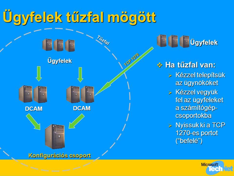Ügyfelek tűzfal mögött  Ha tűzfal van:  Kézzel telepítsük az ügynököket  Kézzel vegyük fel az ügyfeleket a számítógép- csoportokba  Nyissuk ki a TCP 1270-es portot ( befelé ) DCAM Ügyfelek Konfigurációs csoport DCAM Ügyfelek TCP 1270 Tűzfal