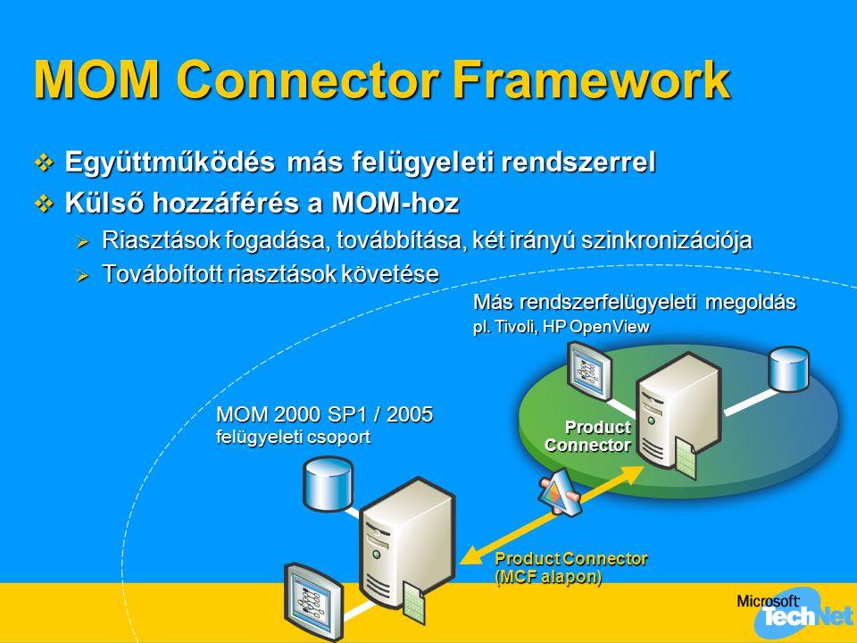 MOM Connector Framework  Együttműködés más felügyeleti rendszerrel  Külső hozzáférés a MOM-hoz  Riasztások fogadása, továbbítása, két irányú szinkronizációja  Továbbított riasztások követése Más rendszerfelügyeleti megoldás pl.