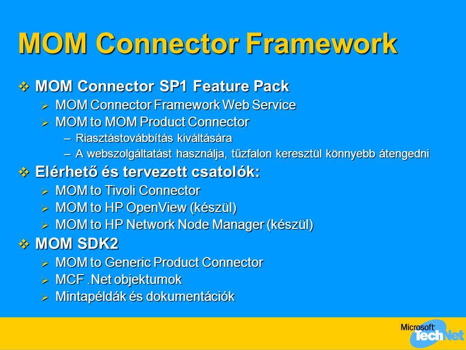MOM Connector Framework  MOM Connector SP1 Feature Pack  MOM Connector Framework Web Service  MOM to MOM Product Connector –Riasztástovábbítás kiváltására –A webszolgáltatást használja, tűzfalon keresztül könnyebb átengedni  Elérhető és tervezett csatolók:  MOM to Tivoli Connector  MOM to HP OpenView (készül)  MOM to HP Network Node Manager (készül)  MOM SDK2  MOM to Generic Product Connector  MCF.Net objektumok  Mintapéldák és dokumentációk