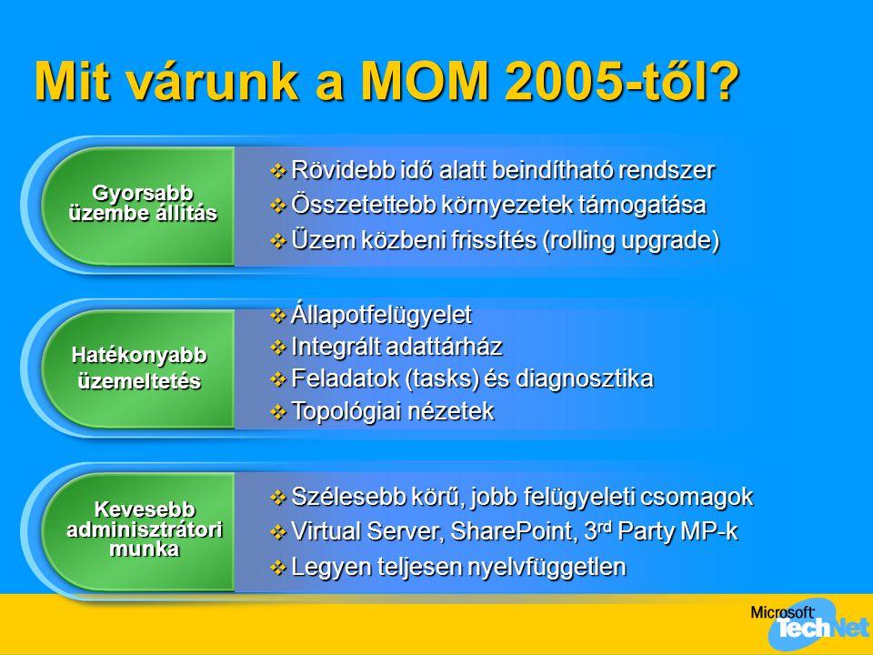 Mit várunk a MOM 2005-től.
