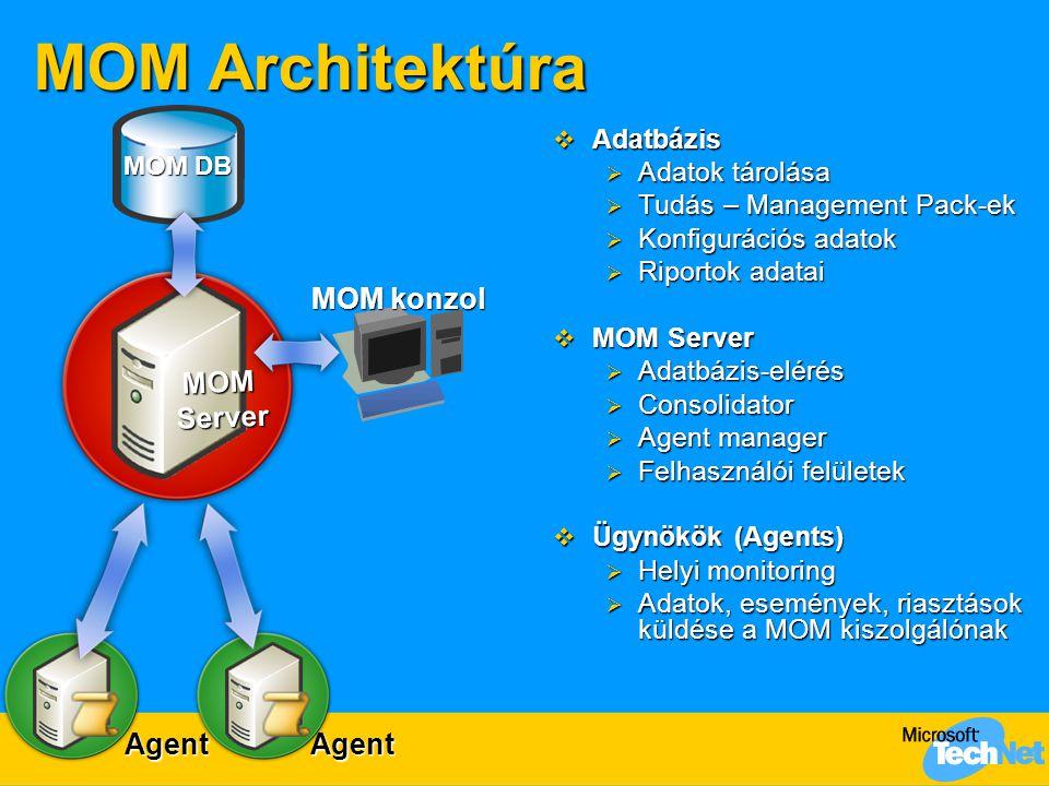 MOM Architektúra  Adatbázis  Adatok tárolása  Tudás – Management Pack-ek  Konfigurációs adatok  Riportok adatai  MOM Server  Adatbázis-elérés  Consolidator  Agent manager  Felhasználói felületek  Ügynökök (Agents)  Helyi monitoring  Adatok, események, riasztások küldése a MOM kiszolgálónak MOM DB MOM Server Server MOM konzol AgentAgent