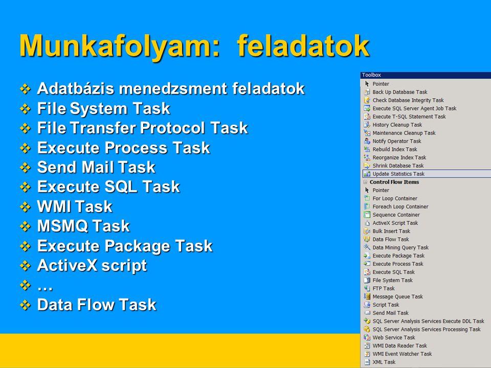 Munkafolyam: feladatok  Adatbázis menedzsment feladatok  File System Task  File Transfer Protocol Task  Execute Process Task  Send Mail Task  Execute SQL Task  WMI Task  MSMQ Task  Execute Package Task  ActiveX script  …  Data Flow Task