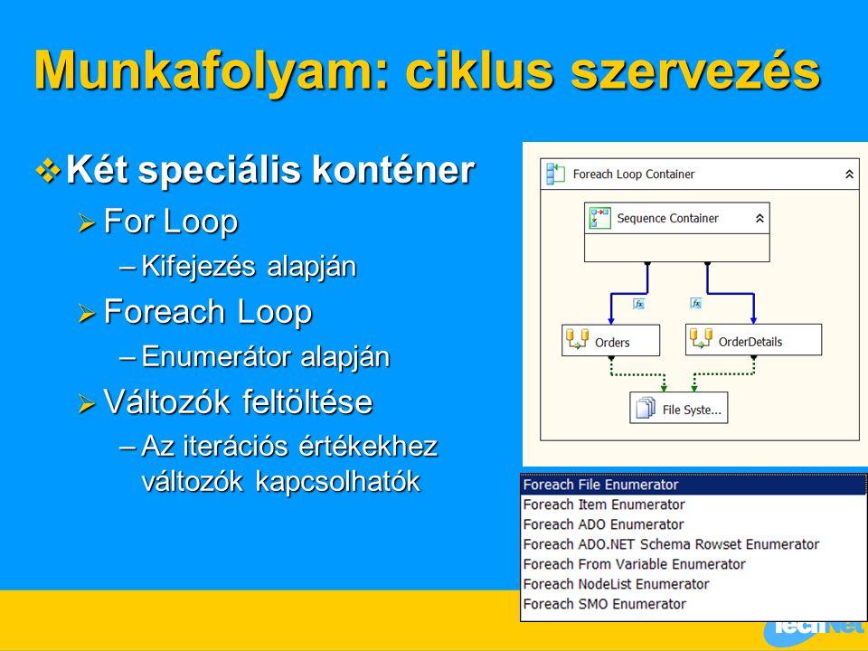Munkafolyam: ciklus szervezés  Két speciális konténer  For Loop –Kifejezés alapján  Foreach Loop –Enumerátor alapján  Változók feltöltése –Az iterációs értékekhez változók kapcsolhatók