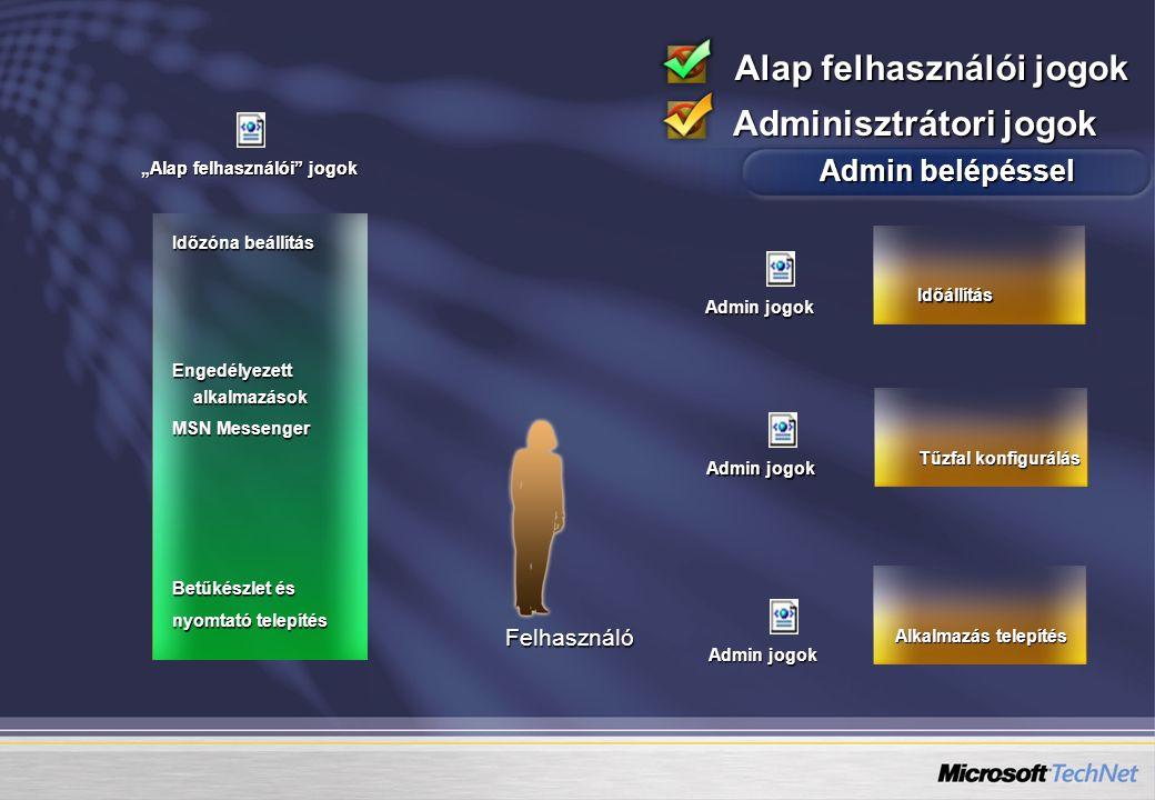 Időzóna beállítás Engedélyezett alkalmazások MSN Messenger Betűkészlet és nyomtató telepítés Felhasználó Alkalmazás telepítés Tűzfal konfigurálás Időá