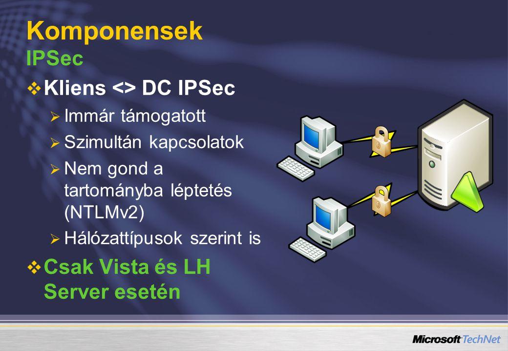   Kliens <> DC IPSec   Immár támogatott   Szimultán kapcsolatok   Nem gond a tartományba léptetés (NTLMv2)   Hálózattípusok szerint is   C