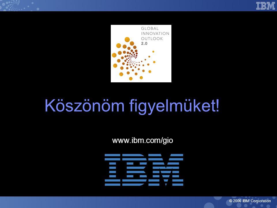 © 2006 IBM Corporation www.ibm.com/gio Köszönöm figyelmüket!