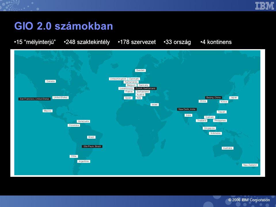 © 2006 IBM Corporation 15 mélyinterjú 248 szaktekintély 178 szervezet 33 ország 4 kontinens GIO 2.0 számokban Deep dive host cities.