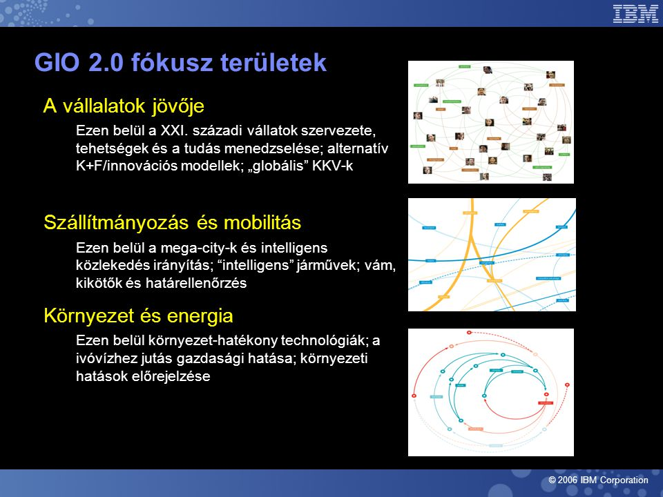 © 2006 IBM Corporation GIO 2.0 fókusz területek  A vállalatok jövője –Ezen belül a XXI.