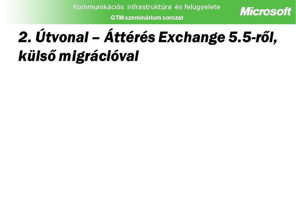 Kommunikációs infrastruktúra és felügyelete GTM szeminárium sorozat 2.