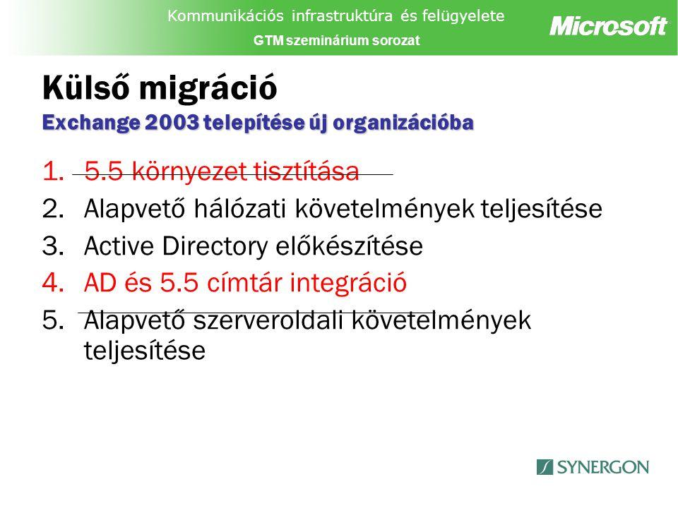 Kommunikációs infrastruktúra és felügyelete GTM szeminárium sorozat Exchange 2003 telepítése új organizációba Külső migráció Exchange 2003 telepítése új organizációba 1.5.5 környezet tisztítása 2.Alapvető hálózati követelmények teljesítése 3.Active Directory előkészítése 4.AD és 5.5 címtár integráció 5.Alapvető szerveroldali követelmények teljesítése