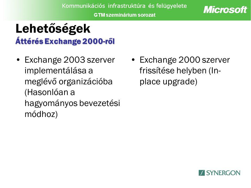 Kommunikációs infrastruktúra és felügyelete GTM szeminárium sorozat Áttérés Exchange 2000-ről Lehetőségek Áttérés Exchange 2000-ről Exchange 2003 szerver implementálása a meglévő organizációba (Hasonlóan a hagyományos bevezetési módhoz) Exchange 2000 szerver frissítése helyben (In- place upgrade)
