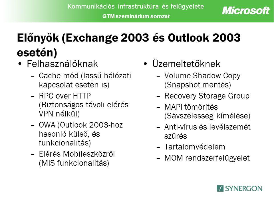 Kommunikációs infrastruktúra és felügyelete GTM szeminárium sorozat Előnyök (Exchange 2003 és Outlook 2003 esetén) Felhasználóknak –Cache mód (lassú hálózati kapcsolat esetén is) –RPC over HTTP (Biztonságos távoli elérés VPN nélkül) –OWA (Outlook 2003-hoz hasonló külső, és funkcionalitás) –Elérés Mobileszközről (MIS funkcionalitás) Üzemeltetőknek –Volume Shadow Copy (Snapshot mentés) –Recovery Storage Group –MAPI tömörítés (Sávszélesség kímélése) –Anti-vírus és levélszemét szűrés –Tartalomvédelem –MOM rendszerfelügyelet