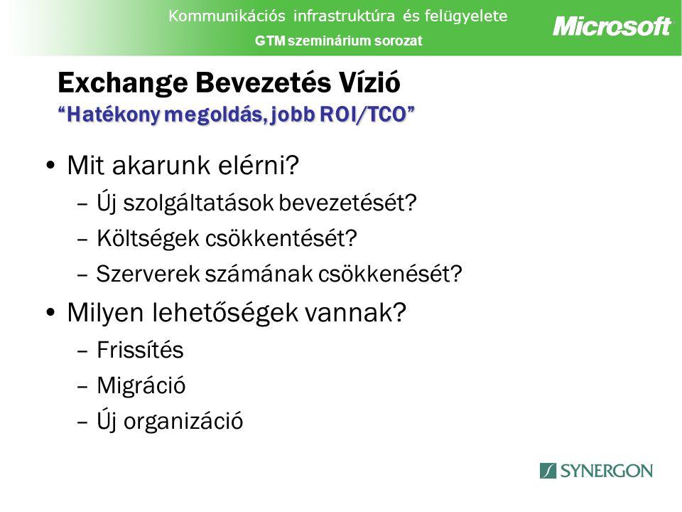 Kommunikációs infrastruktúra és felügyelete GTM szeminárium sorozat Exchange 2003 TCO modell Beszerzési költségek Migrációs költségek Tárhely költségek Kiesés költségei Képzési költségek Üzemeltetési költségek Szoftverkövetési költségek