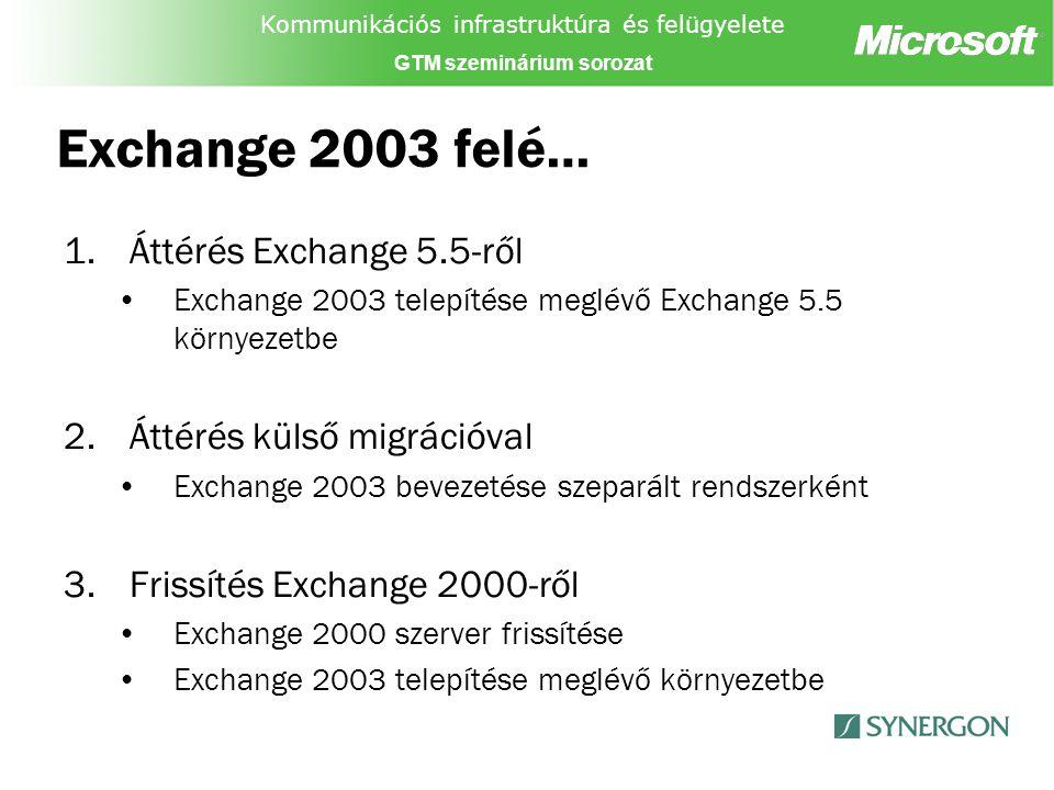Kommunikációs infrastruktúra és felügyelete GTM szeminárium sorozat Exchange 2003 felé… 1.Áttérés Exchange 5.5-ről Exchange 2003 telepítése meglévő Exchange 5.5 környezetbe 2.Áttérés külső migrációval Exchange 2003 bevezetése szeparált rendszerként 3.Frissítés Exchange 2000-ről Exchange 2000 szerver frissítése Exchange 2003 telepítése meglévő környezetbe