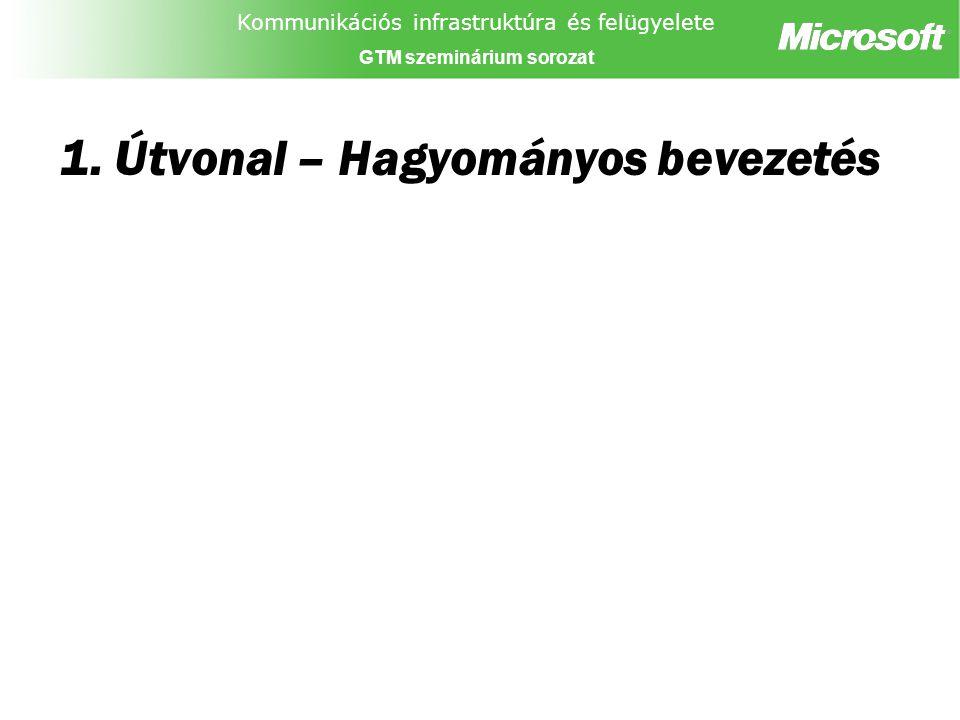 Kommunikációs infrastruktúra és felügyelete GTM szeminárium sorozat 1.