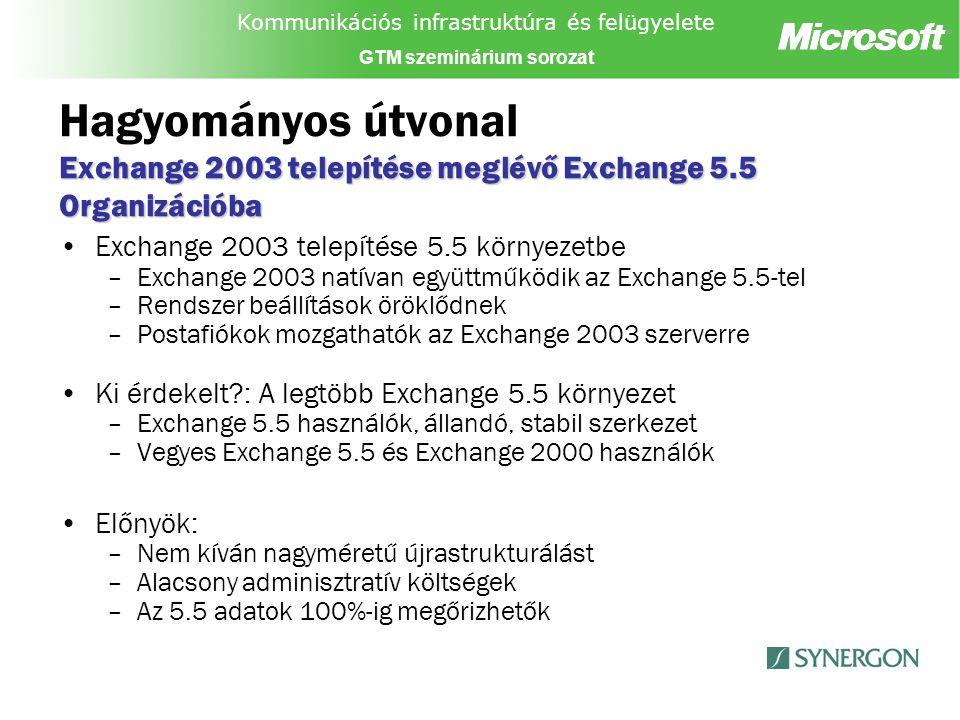 Kommunikációs infrastruktúra és felügyelete GTM szeminárium sorozat Exchange 2003 telepítése meglévő Exchange 5.5 Organizációba Hagyományos útvonal Exchange 2003 telepítése meglévő Exchange 5.5 Organizációba Exchange 2003 telepítése 5.5 környezetbe –Exchange 2003 natívan együttműködik az Exchange 5.5-tel –Rendszer beállítások öröklődnek –Postafiókok mozgathatók az Exchange 2003 szerverre Ki érdekelt : A legtöbb Exchange 5.5 környezet –Exchange 5.5 használók, állandó, stabil szerkezet –Vegyes Exchange 5.5 és Exchange 2000 használók Előnyök: –Nem kíván nagyméretű újrastrukturálást –Alacsony adminisztratív költségek –Az 5.5 adatok 100%-ig megőrizhetők