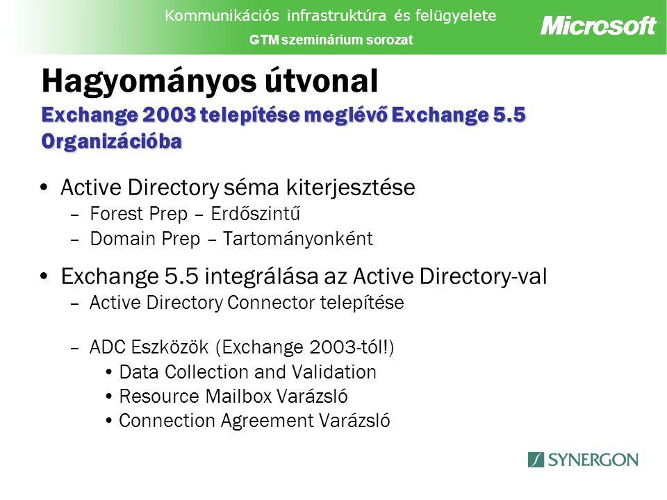 Kommunikációs infrastruktúra és felügyelete GTM szeminárium sorozat Exchange 2003 telepítése meglévő Exchange 5.5 Organizációba Hagyományos útvonal Exchange 2003 telepítése meglévő Exchange 5.5 Organizációba Active Directory séma kiterjesztése –Forest Prep – Erdőszintű –Domain Prep – Tartományonként Exchange 5.5 integrálása az Active Directory-val –Active Directory Connector telepítése –ADC Eszközök (Exchange 2003-tól!) Data Collection and Validation Resource Mailbox Varázsló Connection Agreement Varázsló