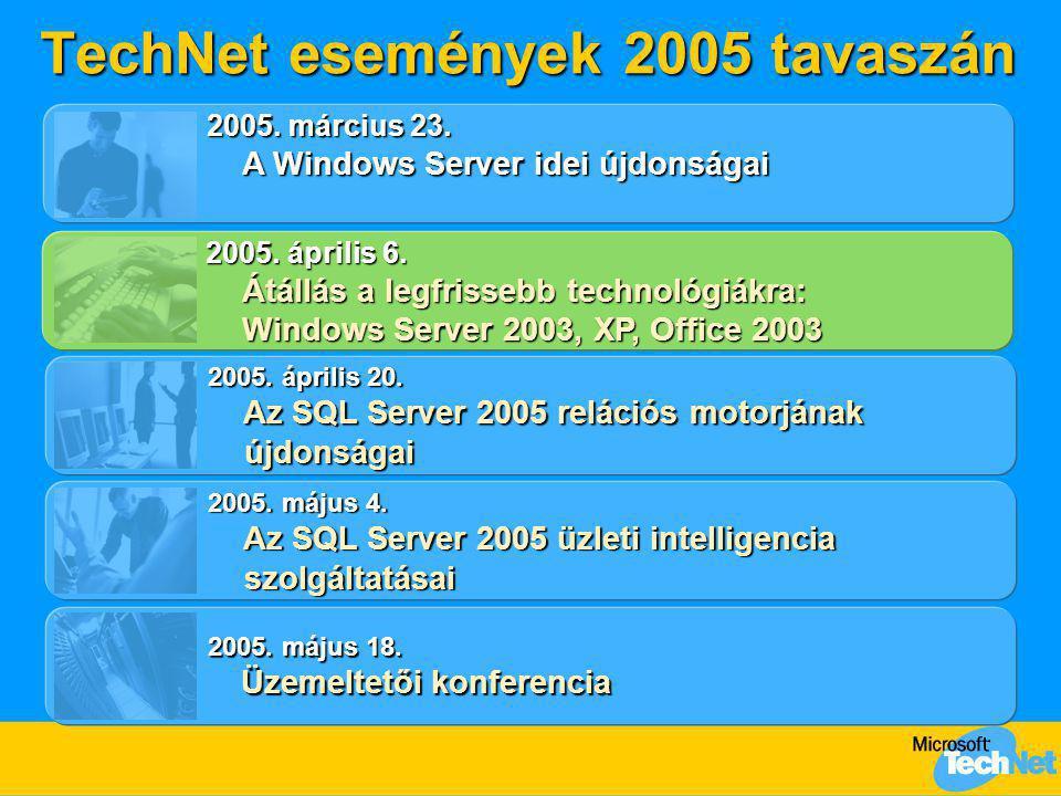 TechNet események 2005 tavaszán 2005. április 20. Az SQL Server 2005 relációs motorjának újdonságai Az SQL Server 2005 relációs motorjának újdonságai