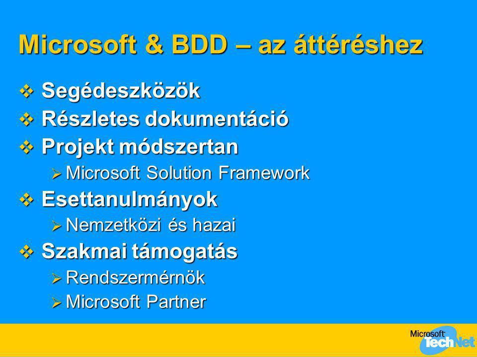 Microsoft & BDD – az áttéréshez  Segédeszközök  Részletes dokumentáció  Projekt módszertan  Microsoft Solution Framework  Esettanulmányok  Nemze