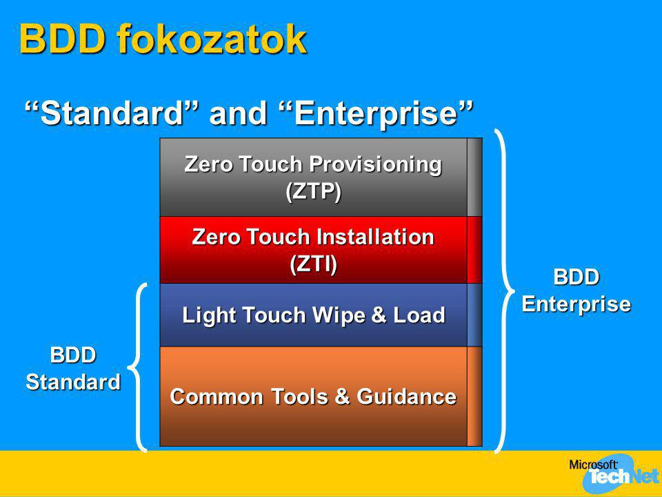 "BDD fokozatok ""Standard"" and ""Enterprise"" Zero Touch Provisioning (ZTP) Zero Touch Installation (ZTI) Light Touch Wipe & Load Common Tools & Guidance"