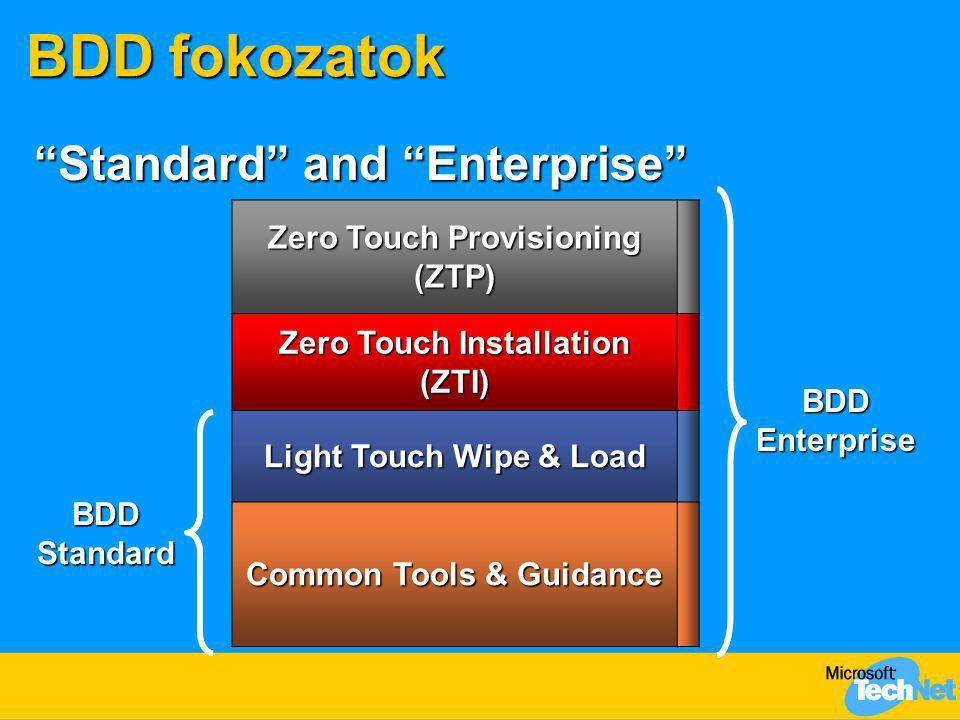 BDD fokozatok Standard and Enterprise Zero Touch Provisioning (ZTP) Zero Touch Installation (ZTI) Light Touch Wipe & Load Common Tools & Guidance BDD Standard BDD Enterprise
