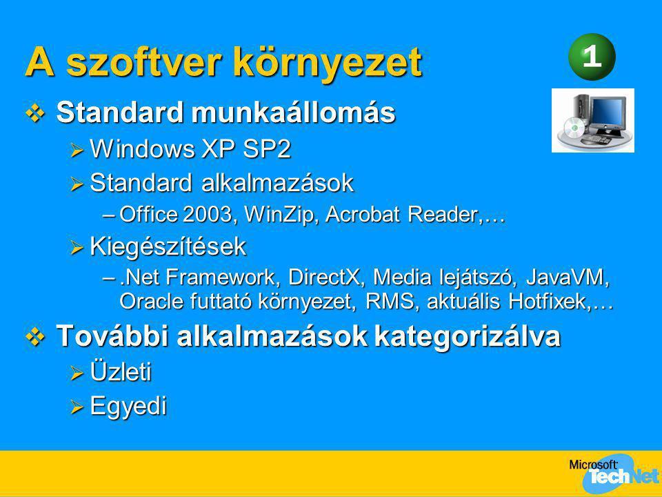 A szoftver környezet  Standard munkaállomás  Windows XP SP2  Standard alkalmazások –Office 2003, WinZip, Acrobat Reader,…  Kiegészítések –.Net Fra