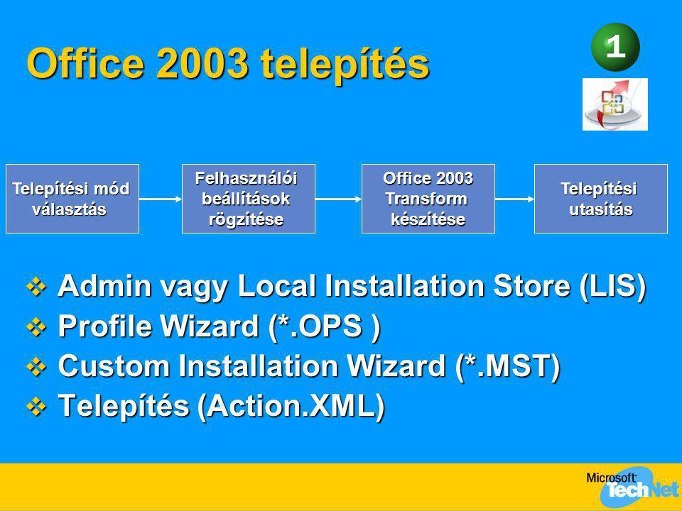 Office 2003 telepítés  Admin vagy Local Installation Store (LIS)  Profile Wizard (*.OPS )  Custom Installation Wizard (*.MST)  Telepítés (Action.X