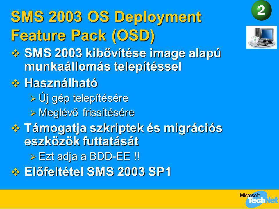 SMS 2003 OS Deployment Feature Pack (OSD)  SMS 2003 kibővítése image alapú munkaállomás telepítéssel  Használható  Új gép telepítésére  Meglévő fr