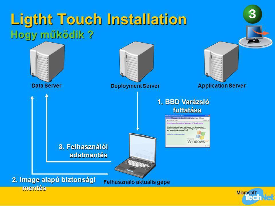 Data Server Deployment Server Application Server Felhasználó aktuális gépe 2. Image alapú biztonsági mentés 3. Felhasználói adatmentés 1. BBD Varázsló