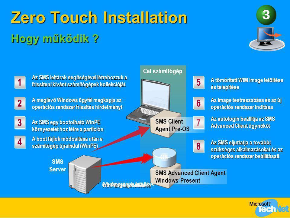 Cél számítógép SMS Advanced Client Agent Windows-Present Alkalmazások letöltése WinPE image letöltése OS Image letöltése Hard Disk SMS Server Az SMS l