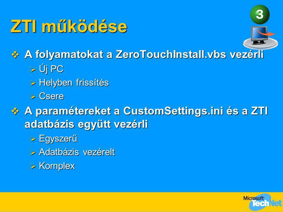 ZTI működése  A folyamatokat a ZeroTouchInstall.vbs vezérli  Új PC  Helyben frissítés  Csere  A paramétereket a CustomSettings.ini és a ZTI adatb
