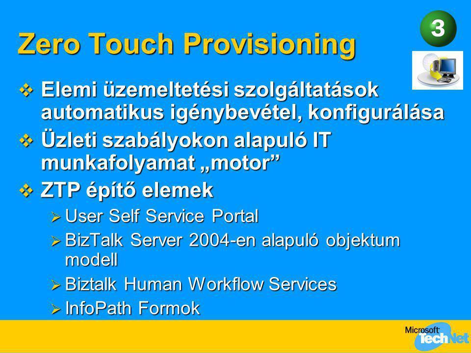 """Zero Touch Provisioning  Elemi üzemeltetési szolgáltatások automatikus igénybevétel, konfigurálása  Üzleti szabályokon alapuló IT munkafolyamat """"mot"""