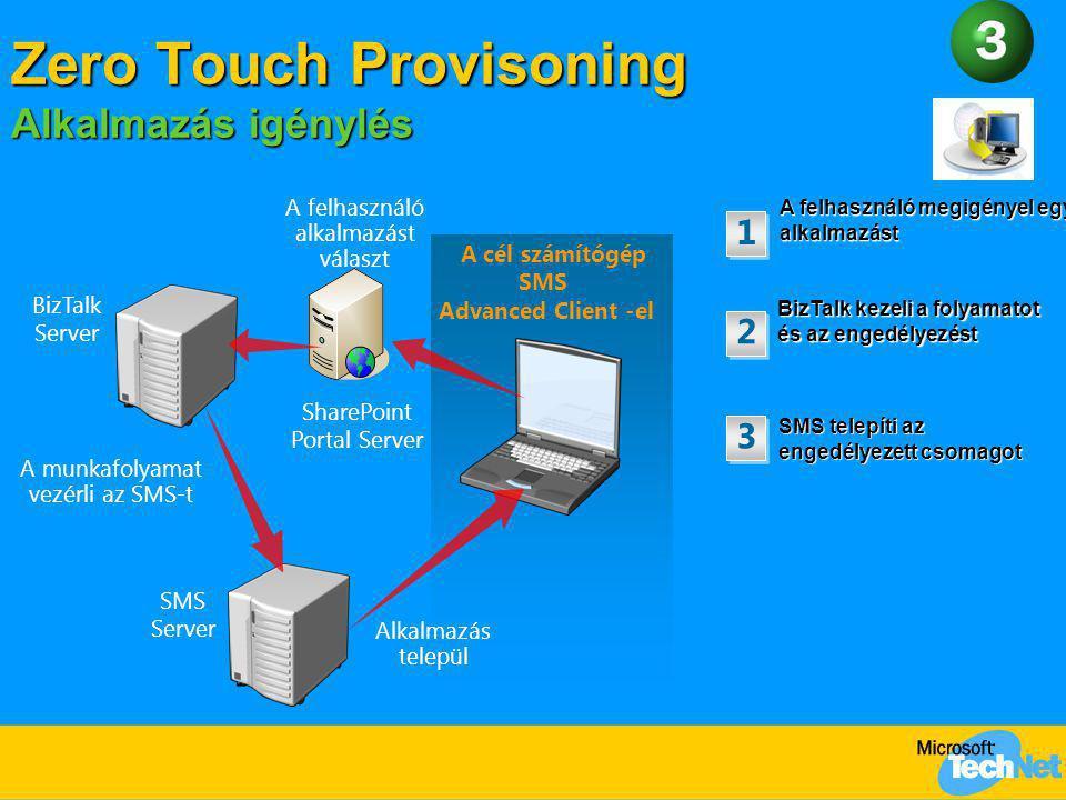 A cél számítógép SMS Advanced Client -el SMS Server A felhasználó megigényel egy alkalmazást 1 1 BizTalk kezeli a folyamatot és az engedélyezést A mun
