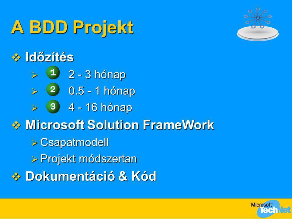 A BDD Projekt  Időzítés  2 - 3 hónap  0.5 - 1 hónap  4 - 16 hónap  Microsoft Solution FrameWork  Csapatmodell  Projekt módszertan  Dokumentáci