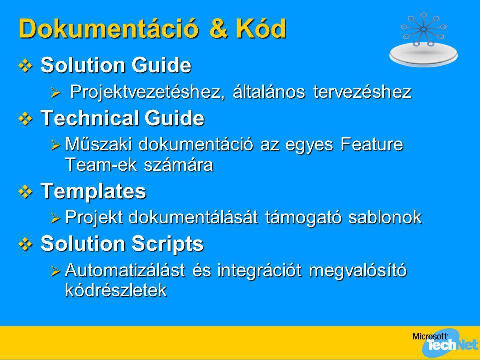 Dokumentáció & Kód  Solution Guide  Projektvezetéshez, általános tervezéshez  Technical Guide  Műszaki dokumentáció az egyes Feature Team-ek számá