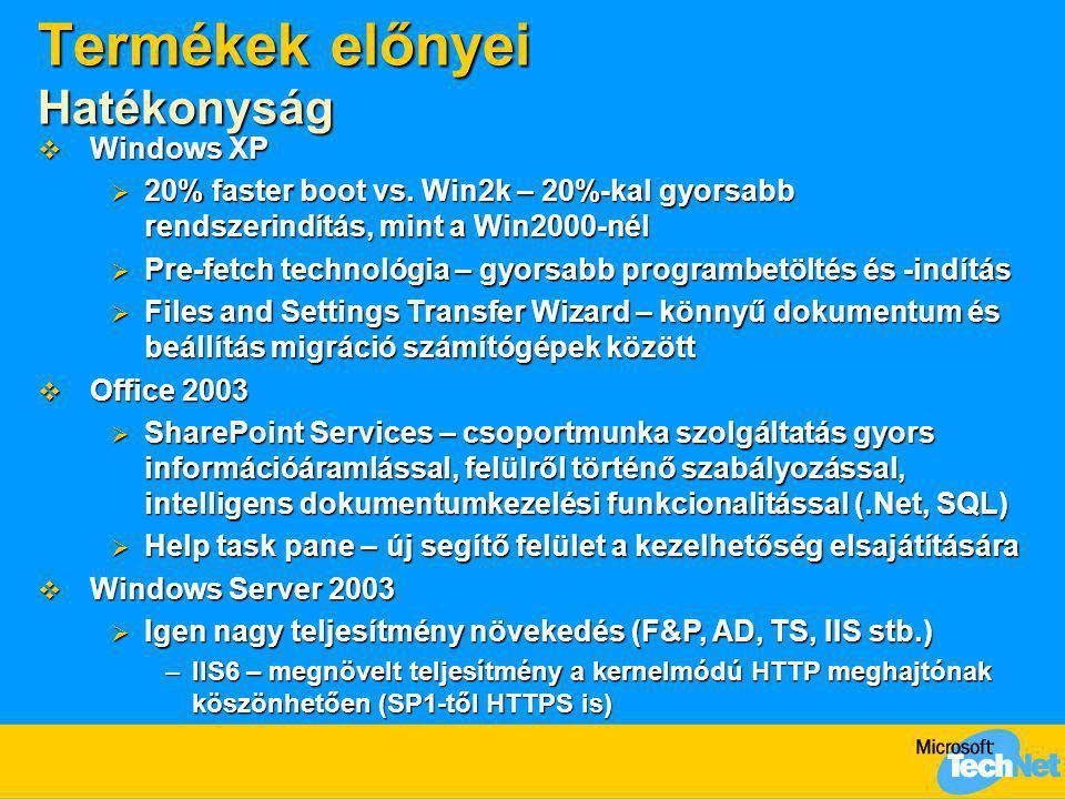 Termékek előnyei Hatékonyság  Windows XP  20% faster boot vs. Win2k – 20%-kal gyorsabb rendszerindítás, mint a Win2000-nél  Pre-fetch technológia –