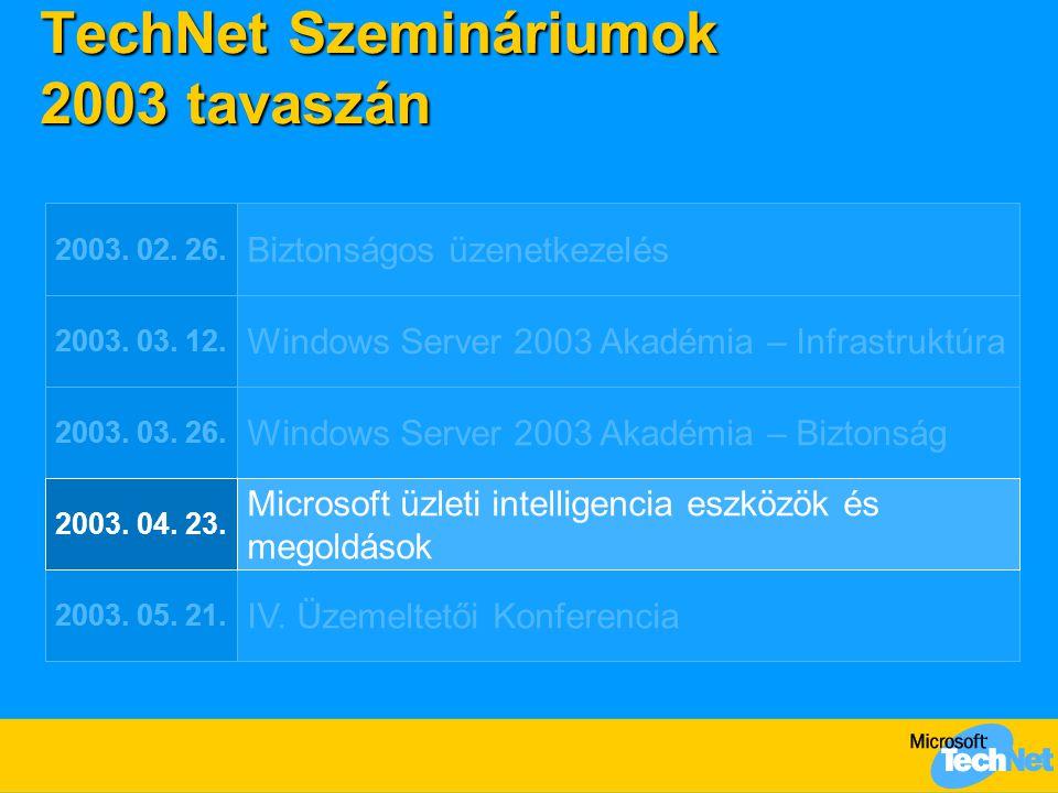TechNet Szemináriumok 2003 tavaszán Biztonságos üzenetkezelés 2003.