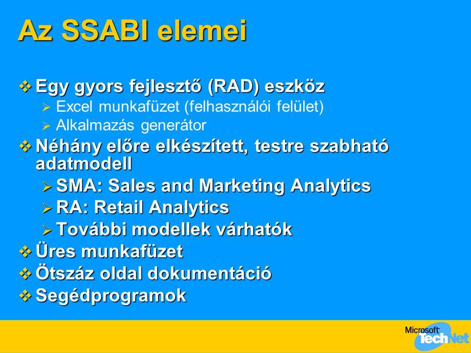 Az SSABI elemei  Egy gyors fejlesztő (RAD) eszköz  Excel munkafüzet (felhasználói felület)  Alkalmazás generátor  Néhány előre elkészített, testre szabható adatmodell  SMA: Sales and Marketing Analytics  RA: Retail Analytics  További modellek várhatók  Üres munkafüzet  Ötszáz oldal dokumentáció  Segédprogramok