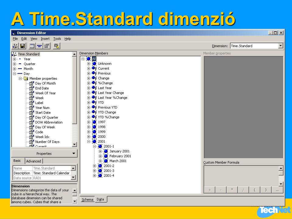 A Time.Standard dimenzió
