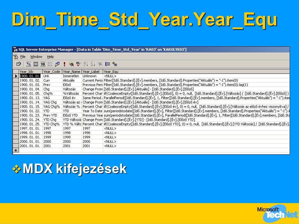 Dim_Time_Std_Year.Year_Equ  MDX kifejezések