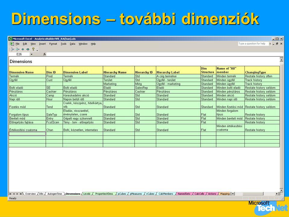 Dimensions – további dimenziók