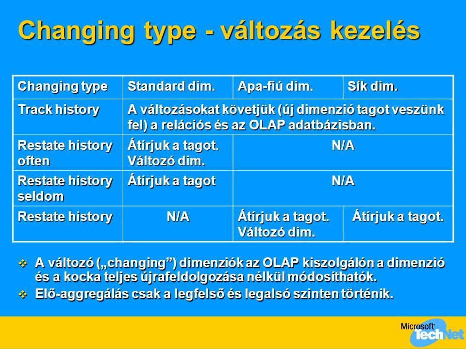 """Changing type - változás kezelés  A változó (""""changing ) dimenziók az OLAP kiszolgálón a dimenzió és a kocka teljes újrafeldolgozása nélkül módosíthatók."""