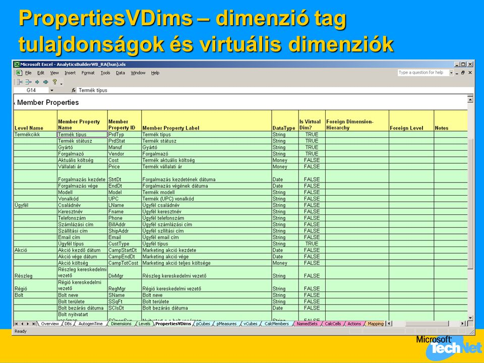 PropertiesVDims – dimenzió tag tulajdonságok és virtuális dimenziók