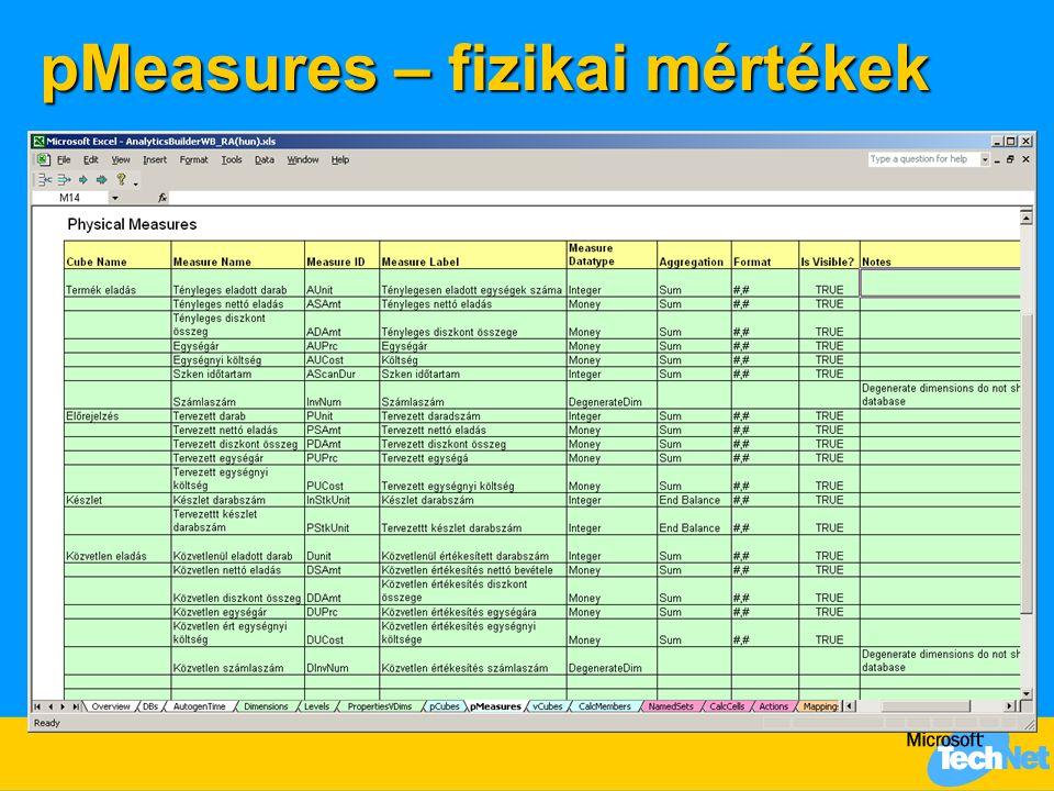 pMeasures – fizikai mértékek