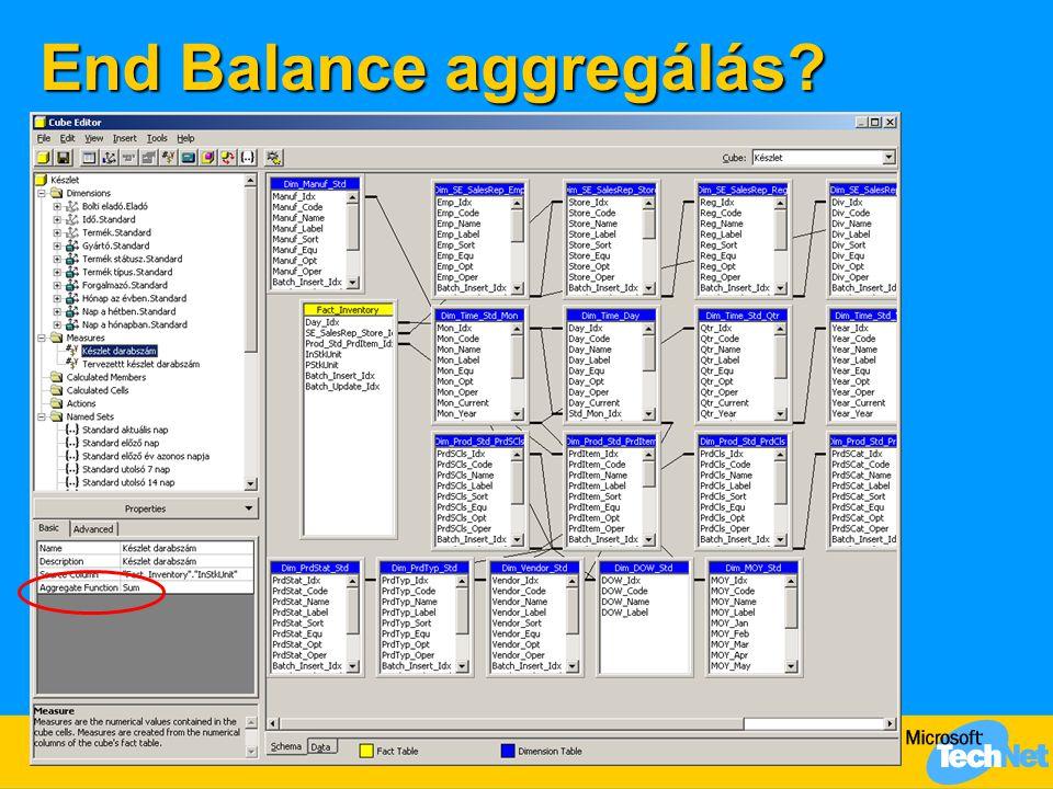 End Balance aggregálás