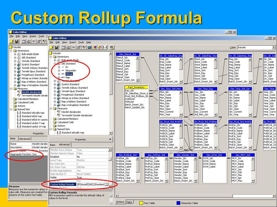 Custom Rollup Formula