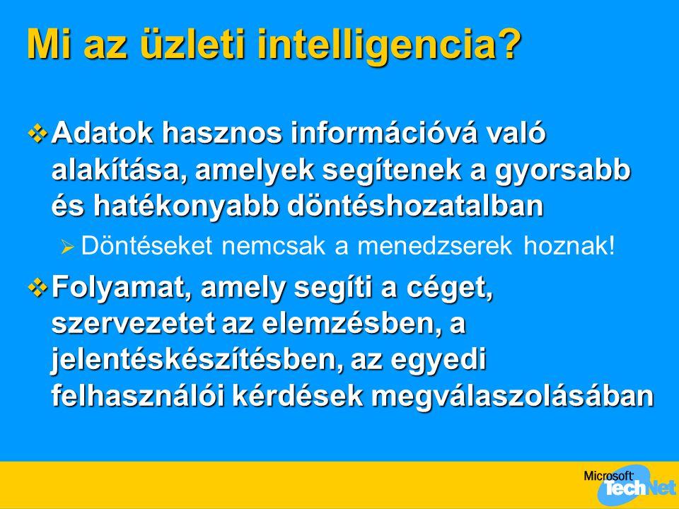 Mi az üzleti intelligencia.