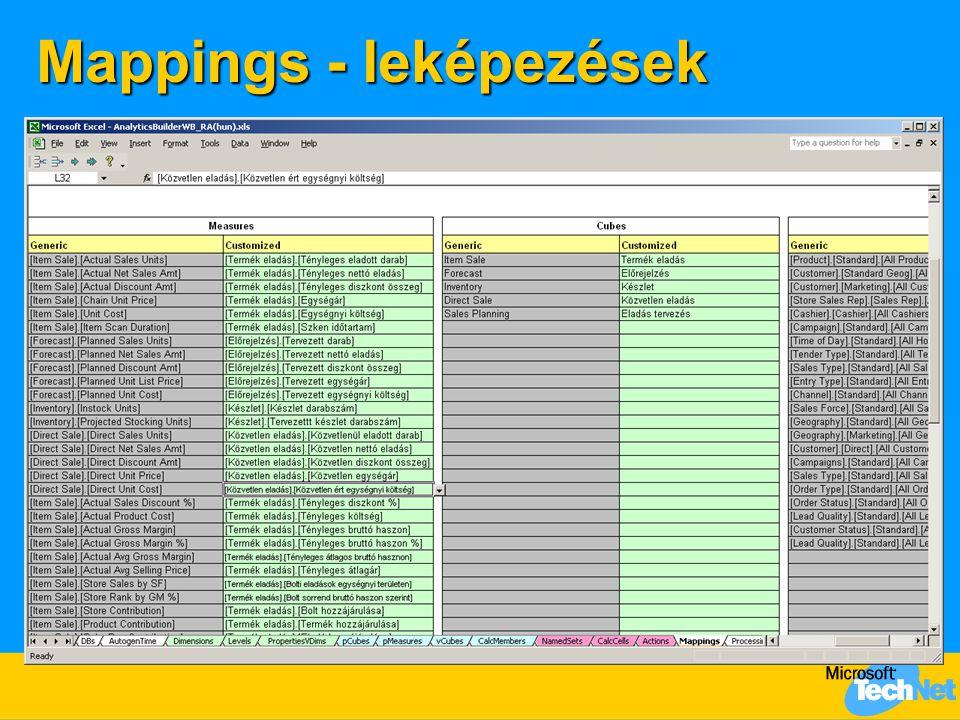 Mappings - leképezések